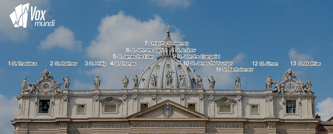 STATUES ON FACADE OF ST PETER'S BASILICA